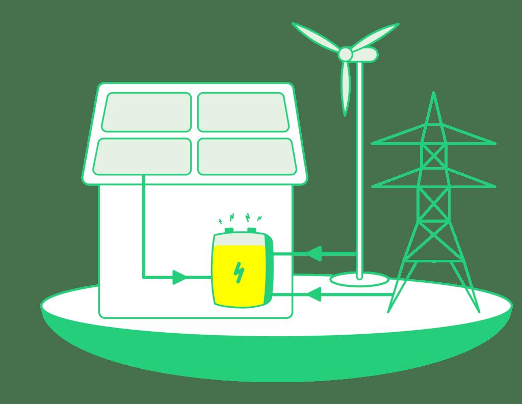 Energy Revolution huis zonnepanelen batterij