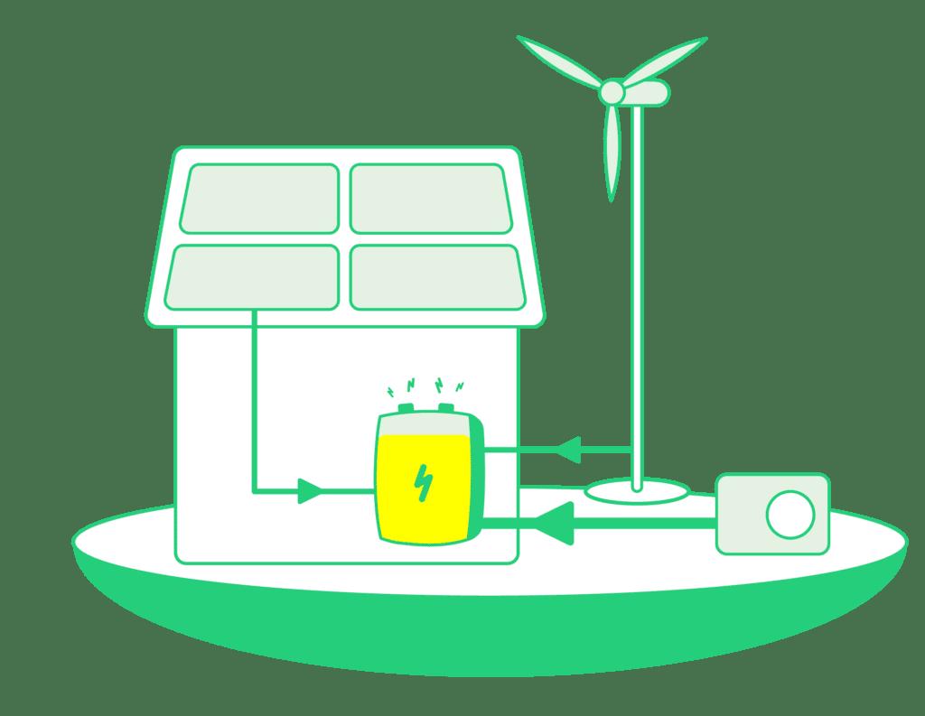 zonnepanelen en opslag energie in batterijen - Energy Revolution